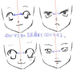 顔 個人的な絵の描き方とか